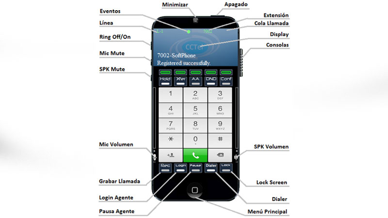 cctel is a softphone designed to integrate into the call center on asterisk platforms